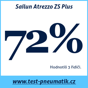 Test pneumatik Sailun Atrezzo ZS Plus