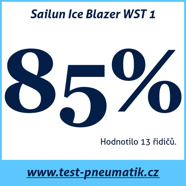 Test pneumatik Sailun ICE BLAZER WST 1