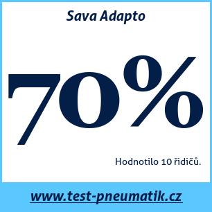 Test pneumatik Sava Adapto