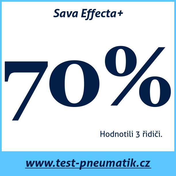 Test pneumatik Sava Effecta+
