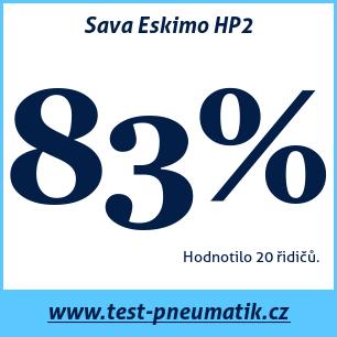 Test pneumatik Sava Eskimo HP2