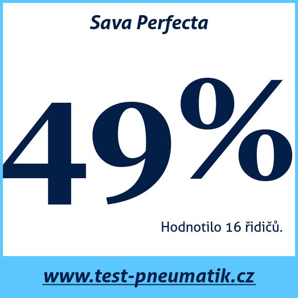 Test pneumatik Sava Perfecta
