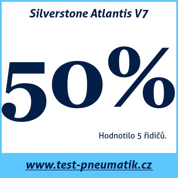 Test pneumatik Silverstone Atlantis V7