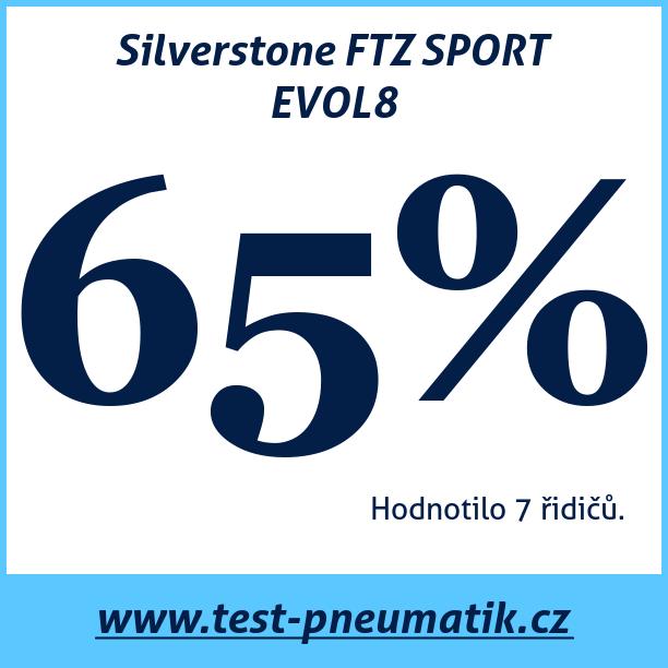 Test pneumatik Silverstone FTZ SPORT EVOL8
