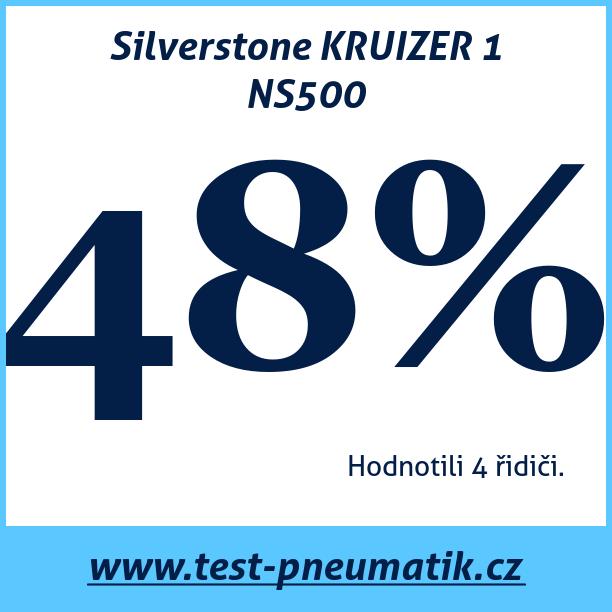 Test pneumatik Silverstone KRUIZER 1 NS500