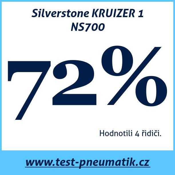 Test pneumatik Silverstone KRUIZER 1 NS700