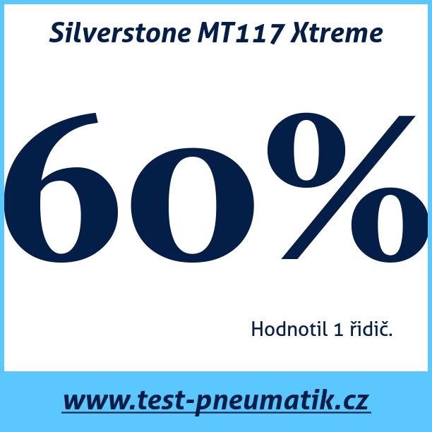 Test pneumatik Silverstone MT117 Xtreme