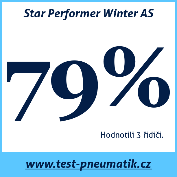 Test pneumatik Star Performer Winter AS