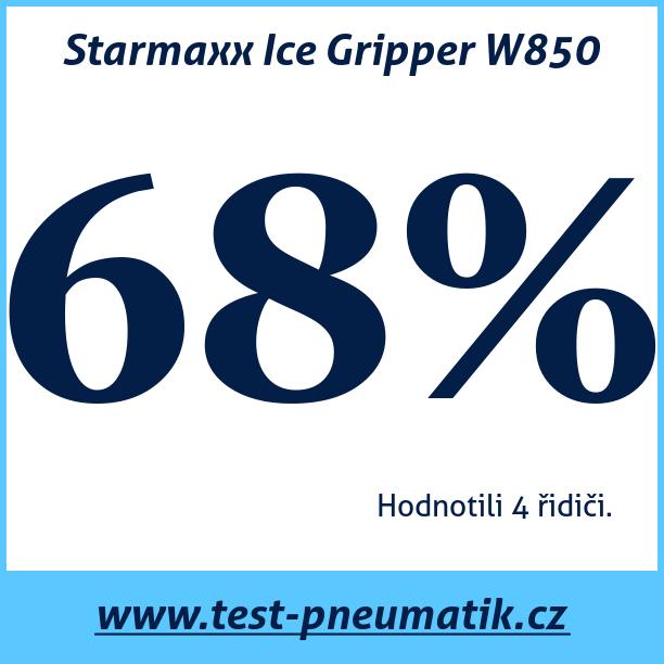 Test pneumatik Starmaxx Ice Gripper W850