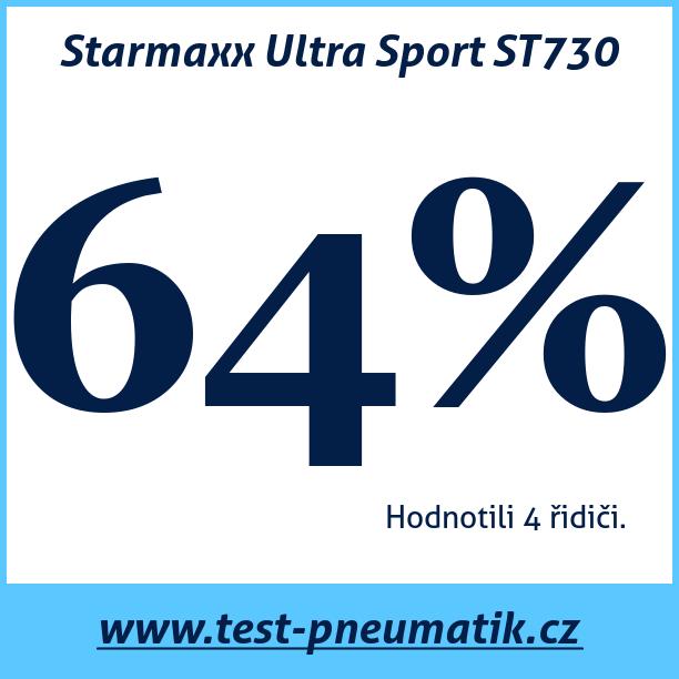 Test pneumatik Starmaxx Ultra Sport ST730