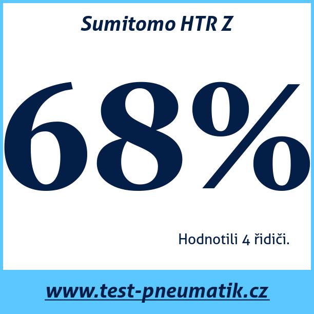 Test pneumatik Sumitomo HTR Z