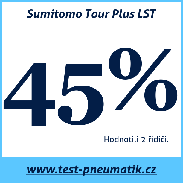 Test pneumatik Sumitomo Tour Plus LST