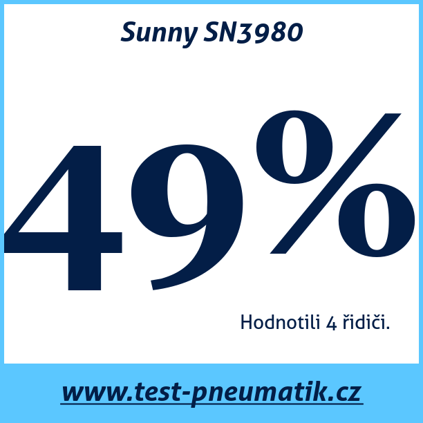 Test pneumatik Sunny SN3980
