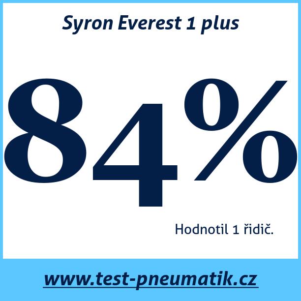 Test pneumatik Syron Everest 1 plus