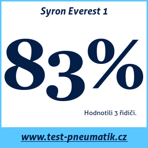 Test pneumatik Syron Everest 1