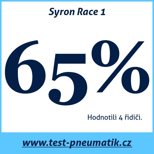 Test pneumatik Syron Race 1