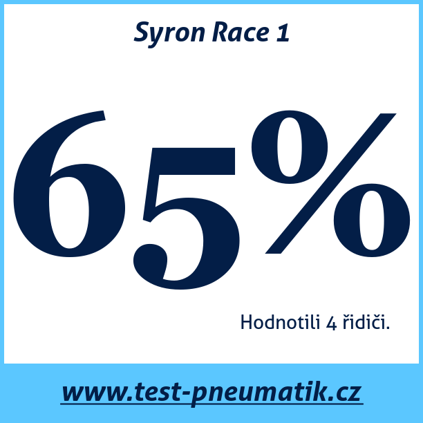 Test pneumatik Syron Race 1
