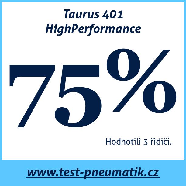 Test pneumatik Taurus 401 HighPerformance
