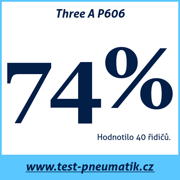 Test pneumatik Three A P606
