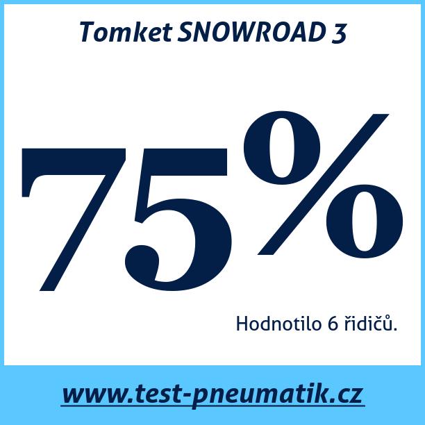Test pneumatik Tomket SNOWROAD 3