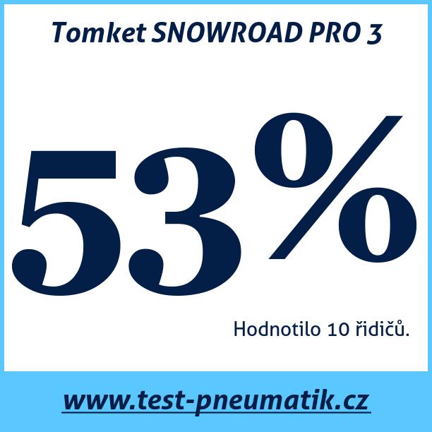 Test pneumatik Tomket SNOWROAD PRO 3
