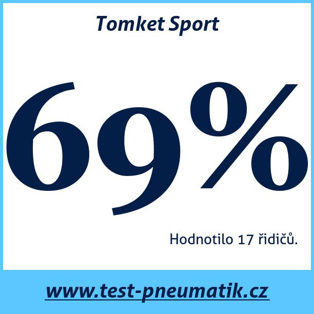 Test pneumatik Tomket Sport