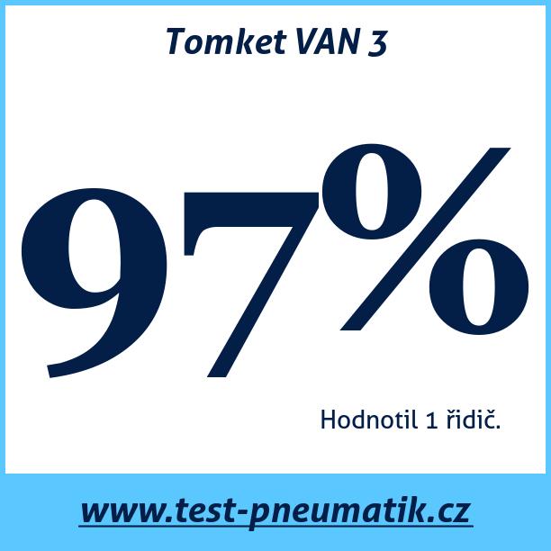 Test pneumatik Tomket VAN 3
