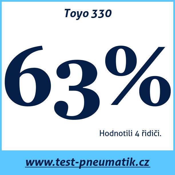 Test pneumatik Toyo 330