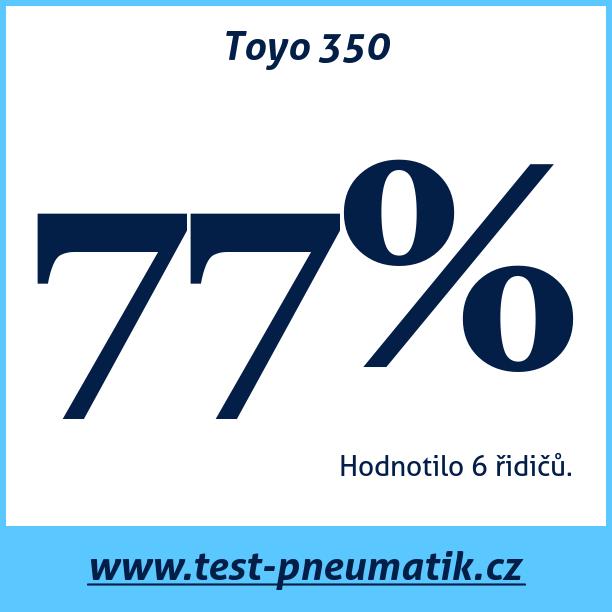 Test pneumatik Toyo 350