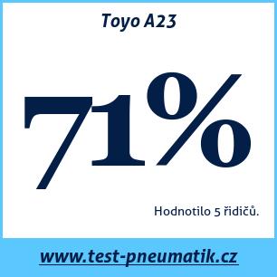 Test pneumatik Toyo A23