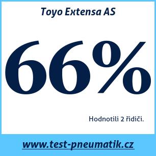 Test pneumatik Toyo Extensa AS