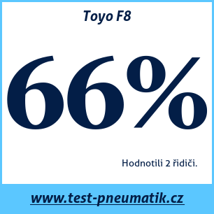 Test pneumatik Toyo F8