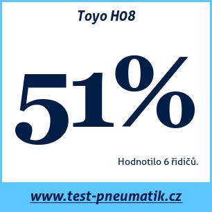 Test pneumatik Toyo H08