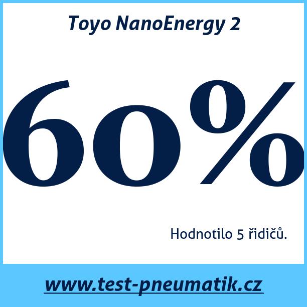 Test pneumatik Toyo NanoEnergy 2