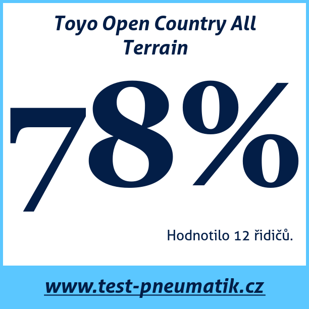 Test pneumatik Toyo Open Country All Terrain