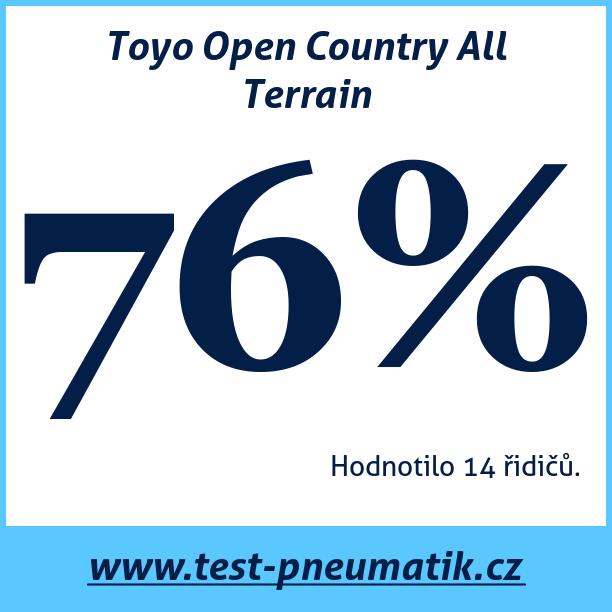 Test pneumatik Toyo Open Country All Terrain