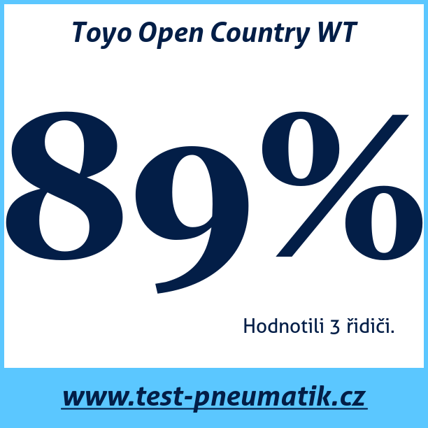 Test pneumatik Toyo Open Country WT