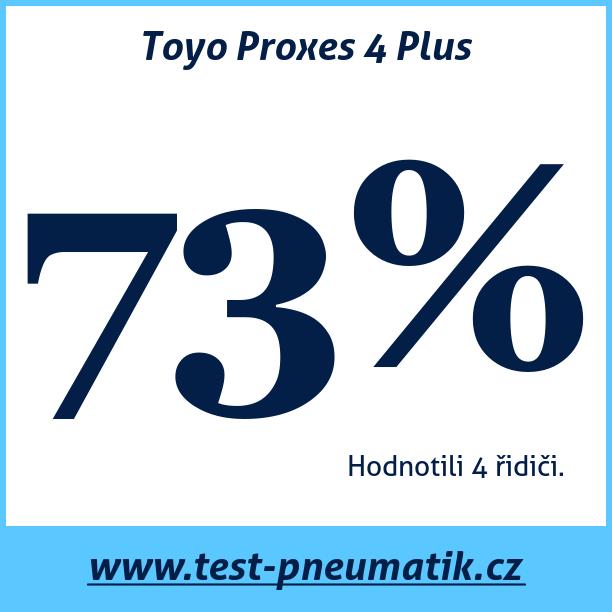 Test pneumatik Toyo Proxes 4 Plus