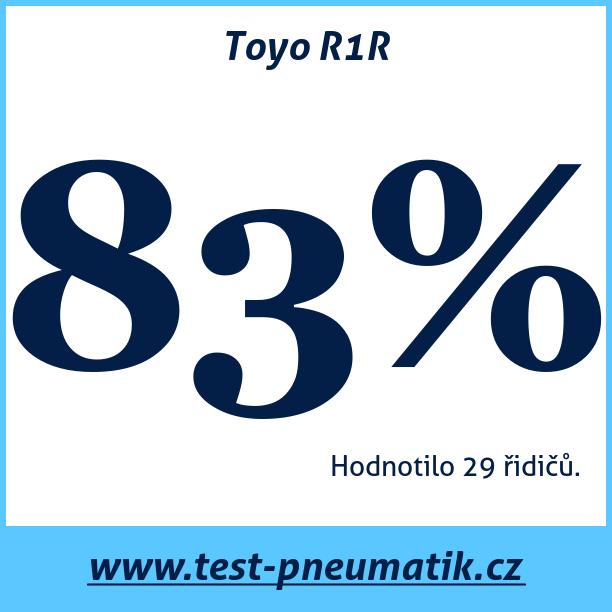 Test pneumatik Toyo R1R