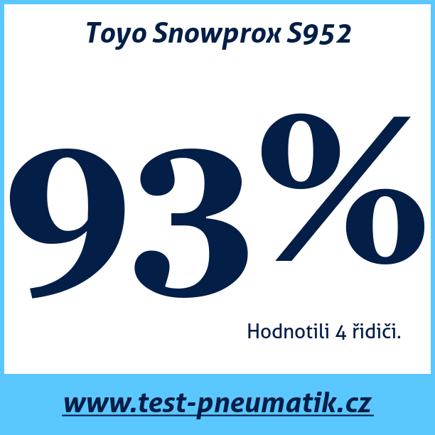 Test pneumatik Toyo Snowprox S952