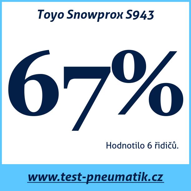Test pneumatik Toyo Snowprox S943