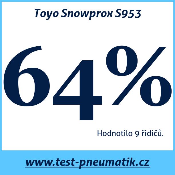Test pneumatik Toyo Snowprox S953