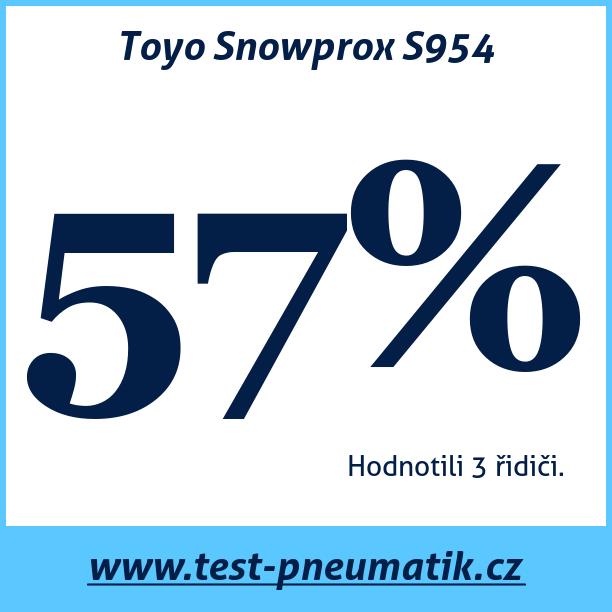 Test pneumatik Toyo Snowprox S954