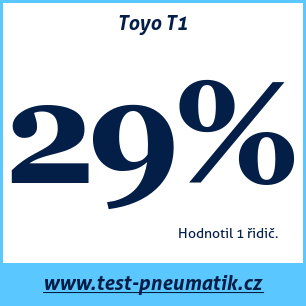 Test pneumatik Toyo T1 AO