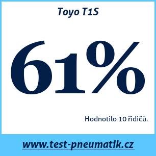 Test pneumatik Toyo T1S