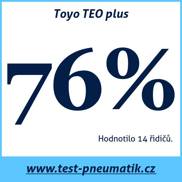 Test pneumatik Toyo TEO plus