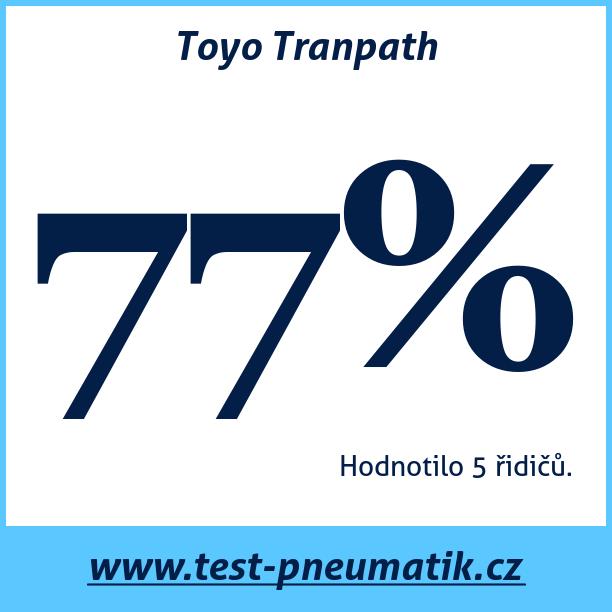 Test pneumatik Toyo Tranpath