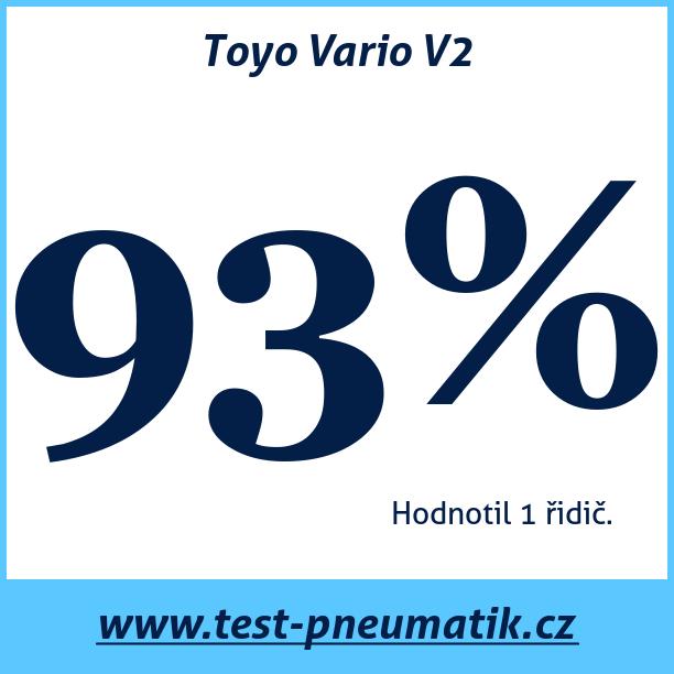 Test pneumatik Toyo Vario V2