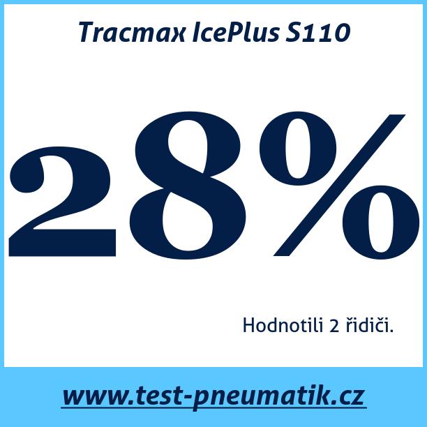 Test pneumatik Tracmax IcePlus S110