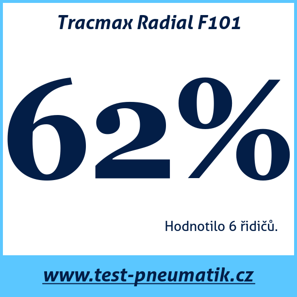 Test pneumatik Tracmax Radial F101